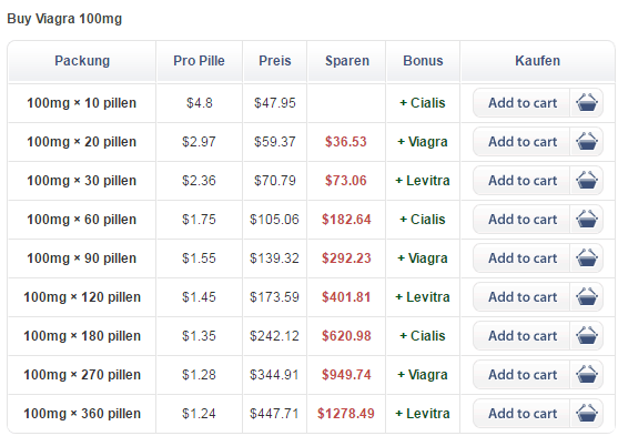 This price list shows us that thirty 100 milligrams tablets of Avixar are sold for